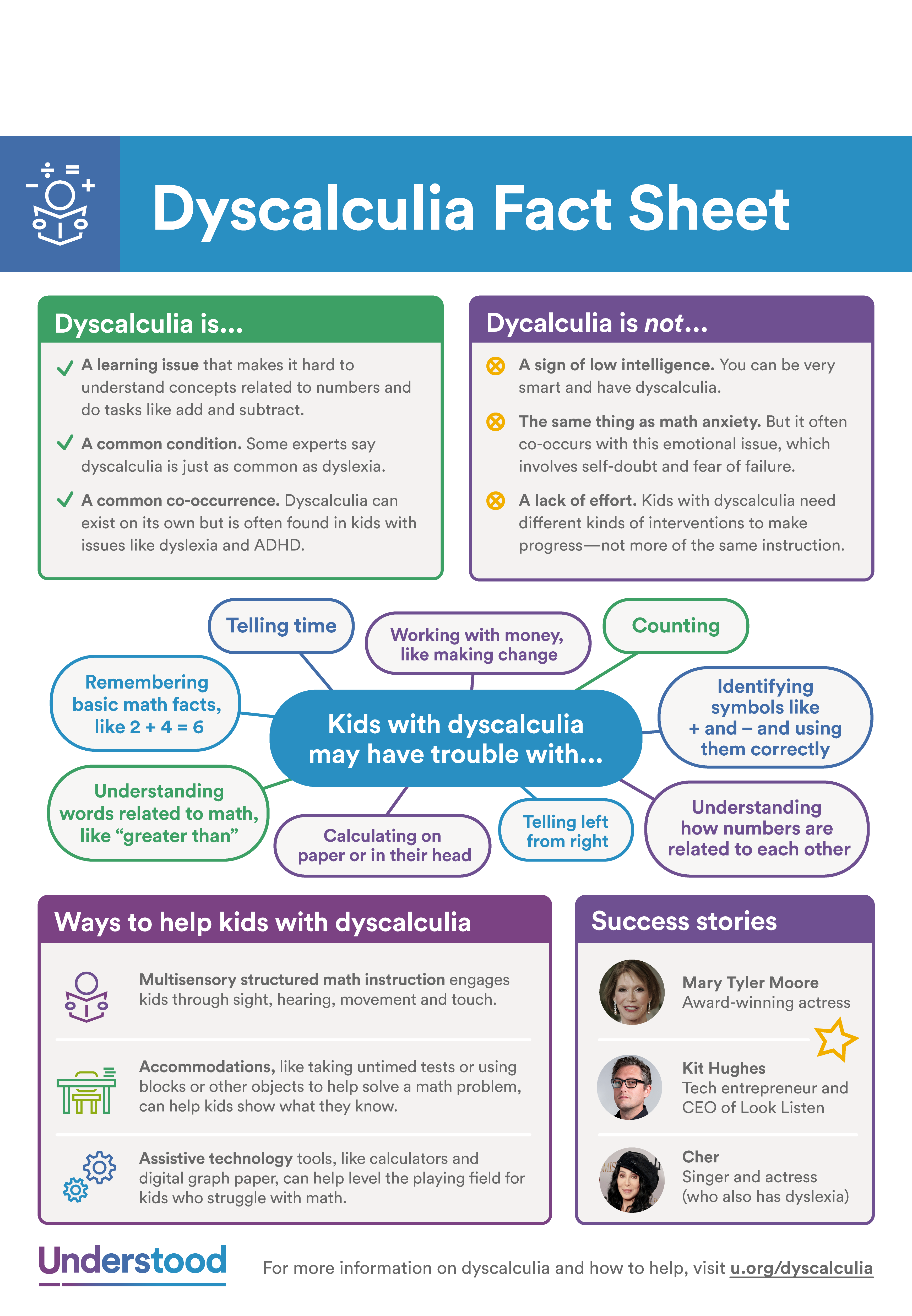 Pin On Dyscalculia Resources