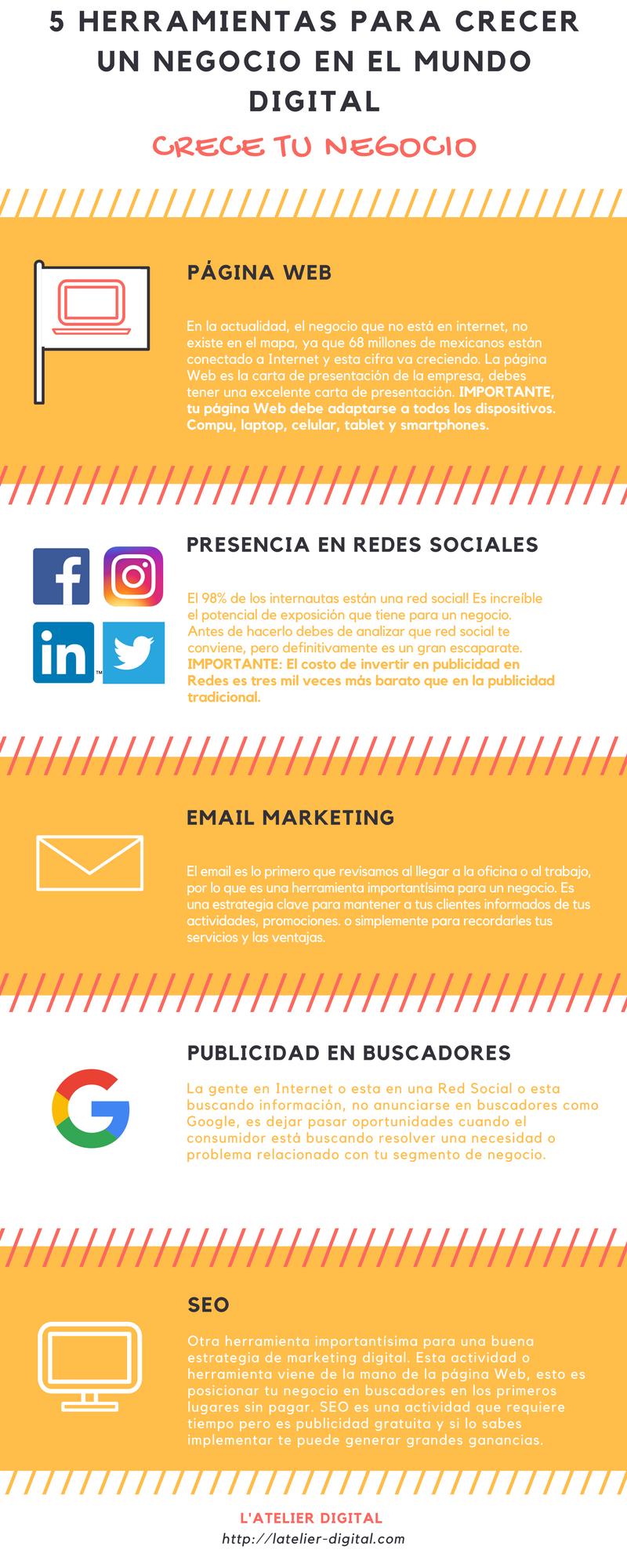 Lujo Cuentas Por Pagar Empleado Curriculum Vitae Carta De ...