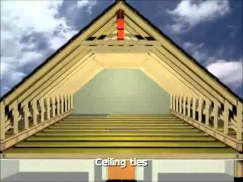 How To Turn Flat Engineered Roof Truss System Into Cathedral Ceiling Home Remodeling Youtube Loft Conversion Roof Trusses Attic Spaces