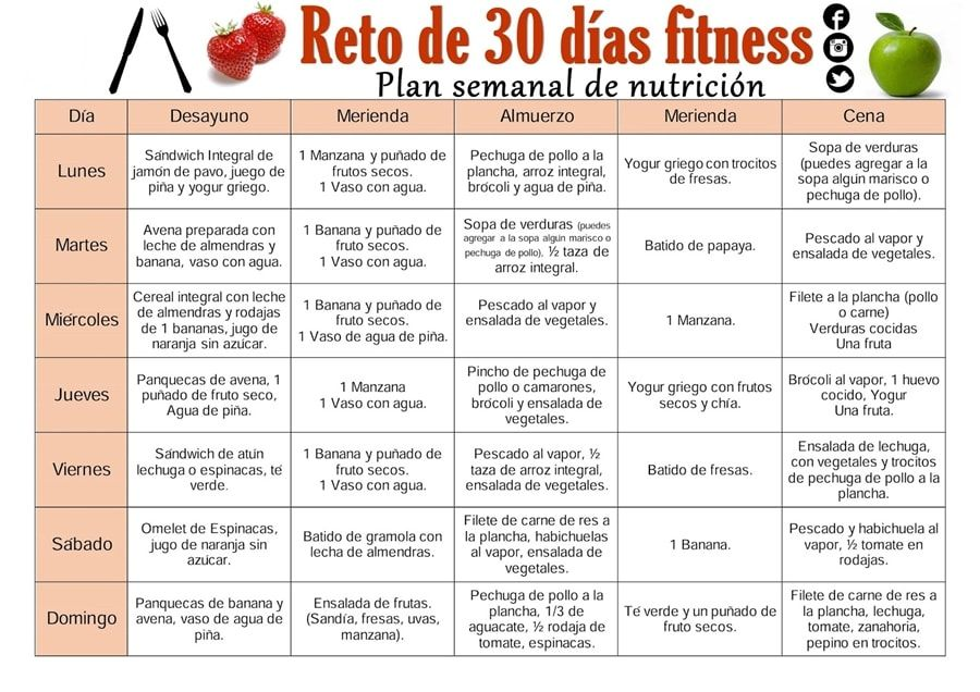 PLAN NUTRICIONAL PARA BAJAR DE PESO | PRIMERA SEMANA | Reto de 30 días Fitness