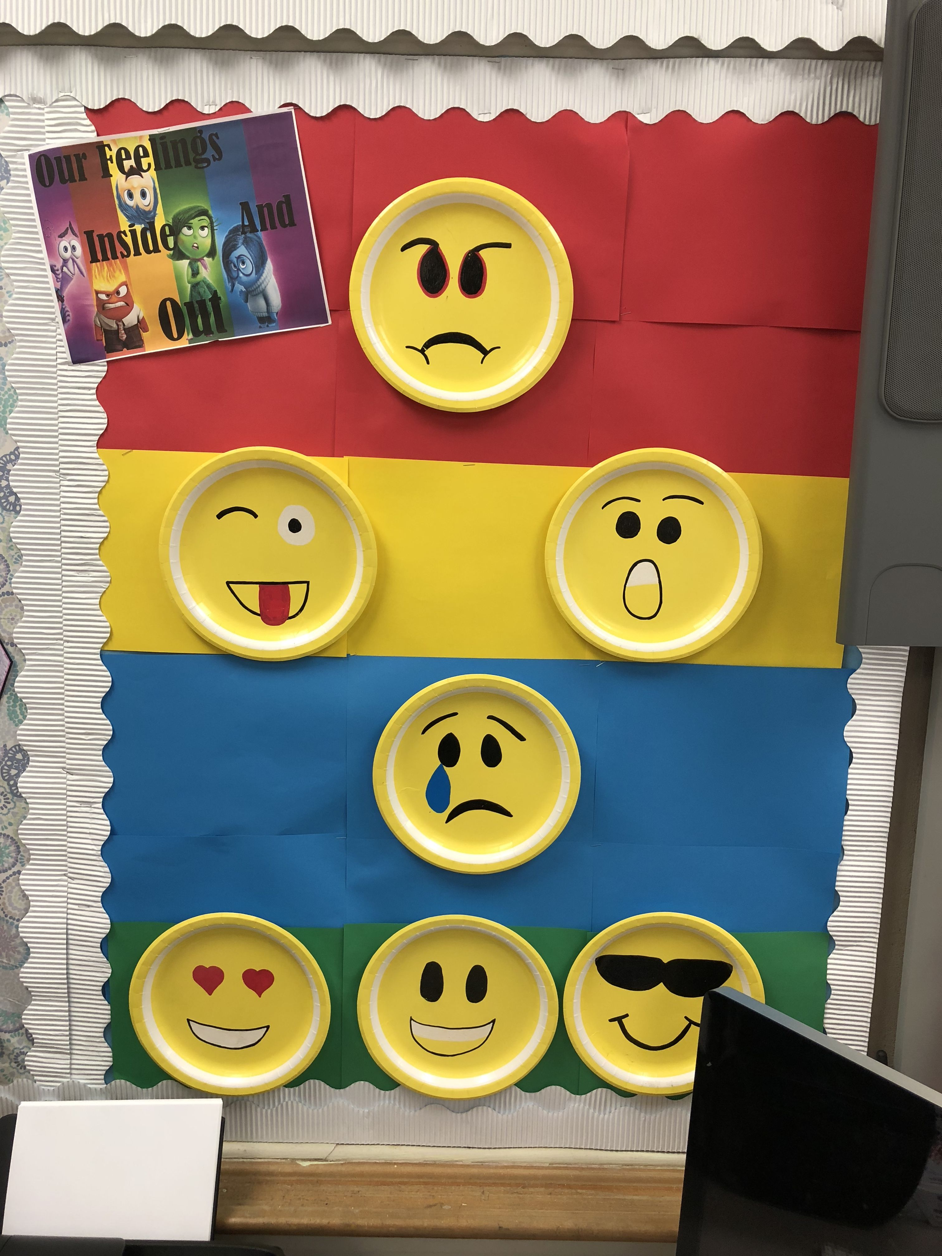 Zones Of Regulation Chart Bulletin Board With Inside Out