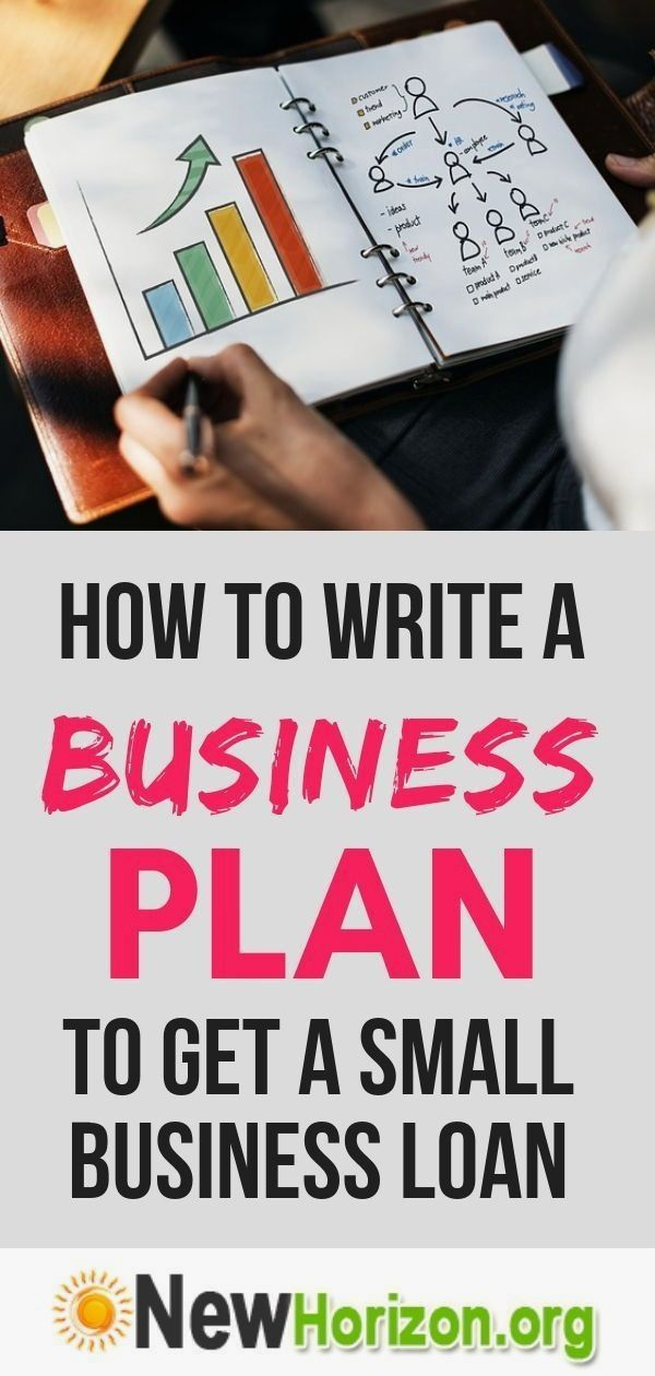 Business Plan Help for Small Business Owners