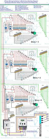 3 phase wiring installation in multi story building electrical rh pinterest com