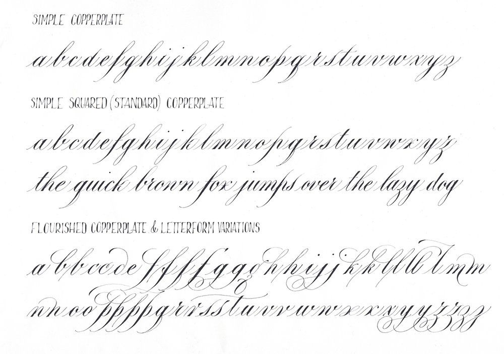 Copperplate Script - Lowercase letters and variations | calligrafia ...