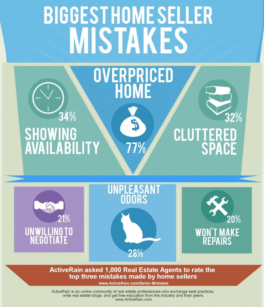 Biggest Home Seller Mistakes Real Estate Infographic Selling Real Estate Real Estate Advice