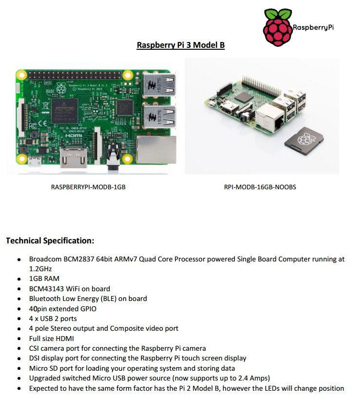 Pin On Sbcs Microcontrollers