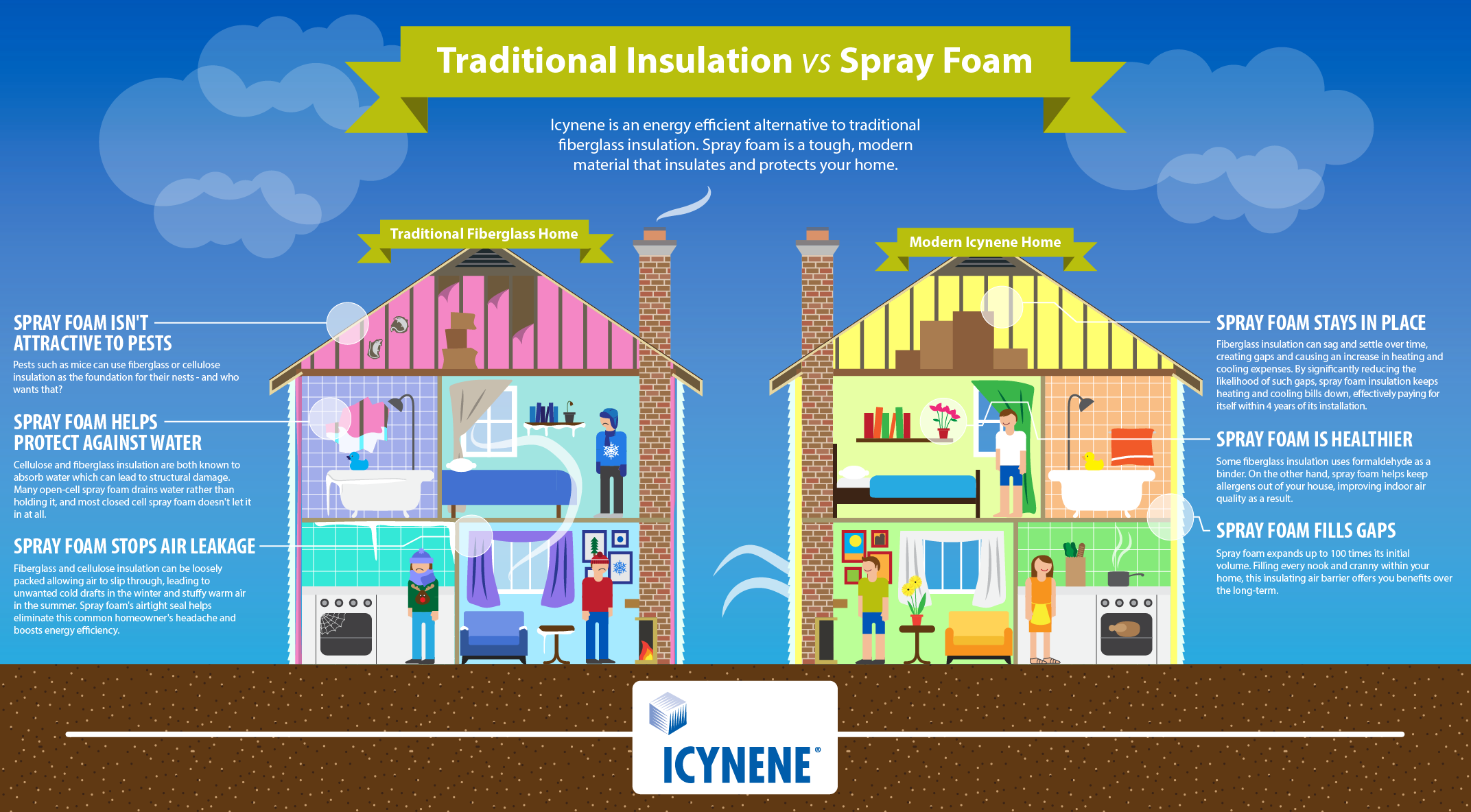 Helps To Explain Difference Between Fiberglass And Other Traditional Insulation And Modern Spray Foam Insulation Attic Flooring Attic Renovation Attic Remodel