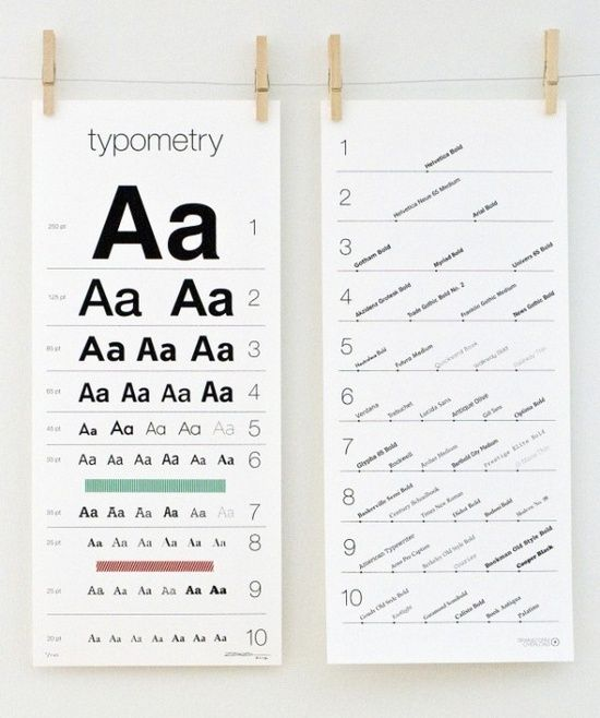 Modified Optometry Exam for Typographers - wave avenue - do you know
