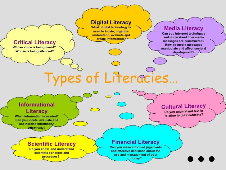 Topics For A Proposal Essay Literacy Slides Click Here To Get Full Screen Instant College Papers For Sale also Medical Literature Review Services Literacy Slides Click Here To Get Full Screen  Literacy  Essay  Science Essay