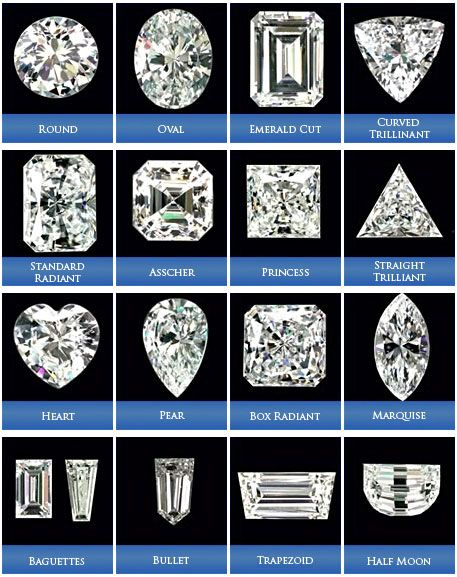 Chart showing some of the different diamond shapes Which oneu0027s - diamond chart