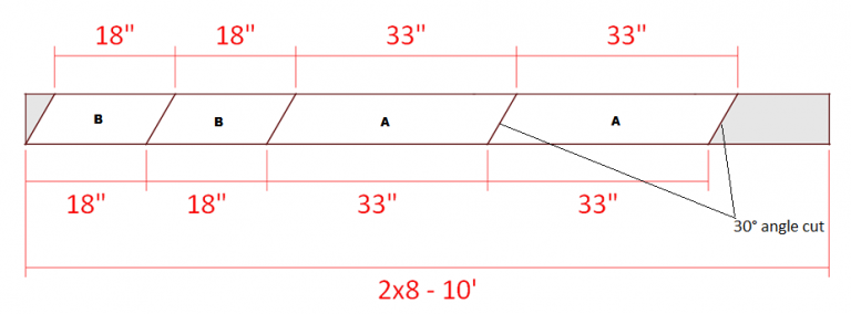 Leopold Bench Plans Easy Diy Project Leopold Bench
