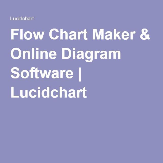 Flow Chart Maker Online Diagram Software Lucidchart Technology
