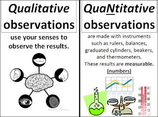 Th Grade Fantastic Science Anchor Charts Qualitative Vs