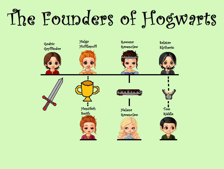 The Founders Of Hogwarts By Kangakool Hogwarts Founders Harry Potter Family Tree Harry Potter Funny