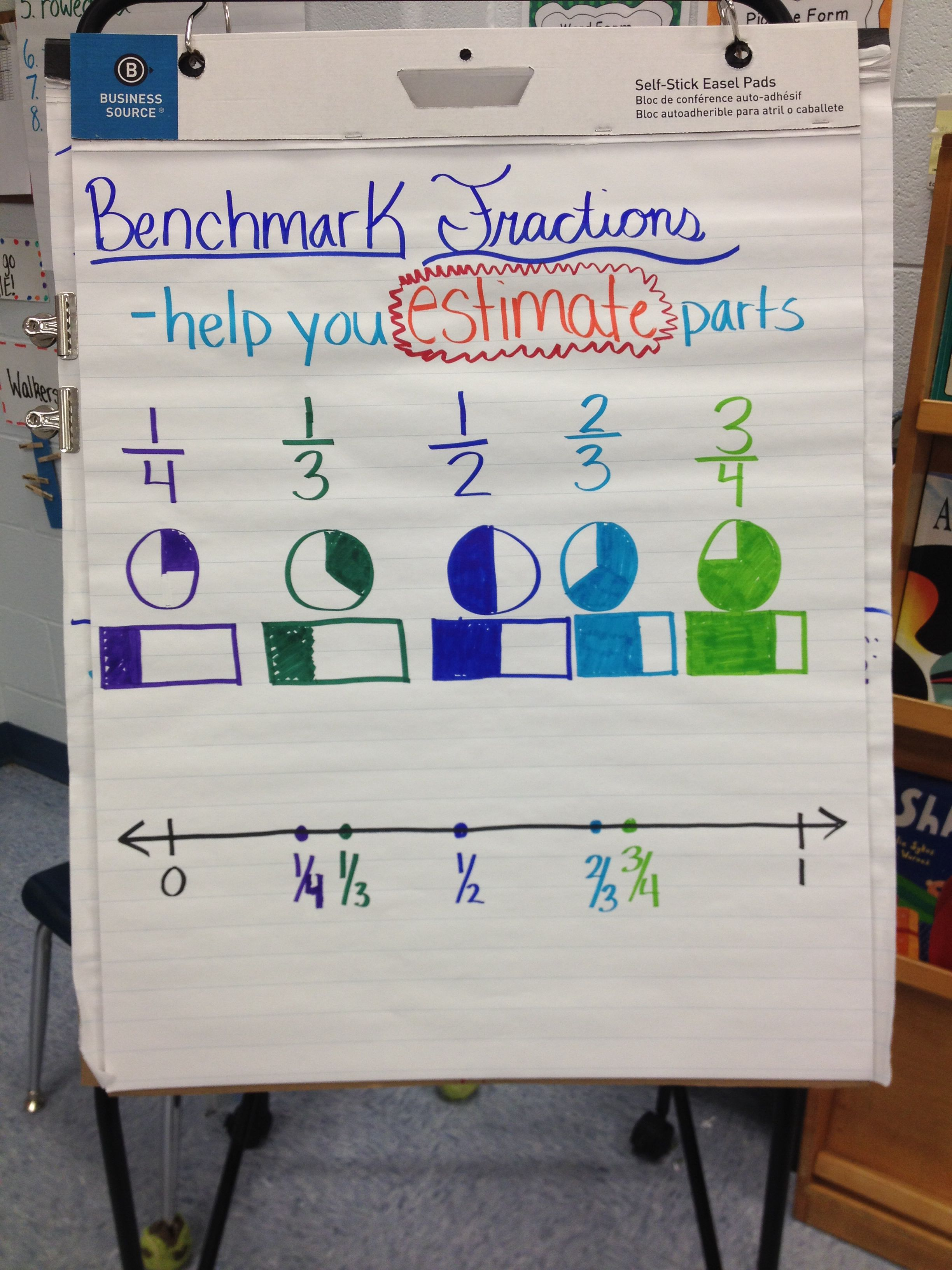 hight resolution of Benchmark Fractions Anchor Chart   Math fractions