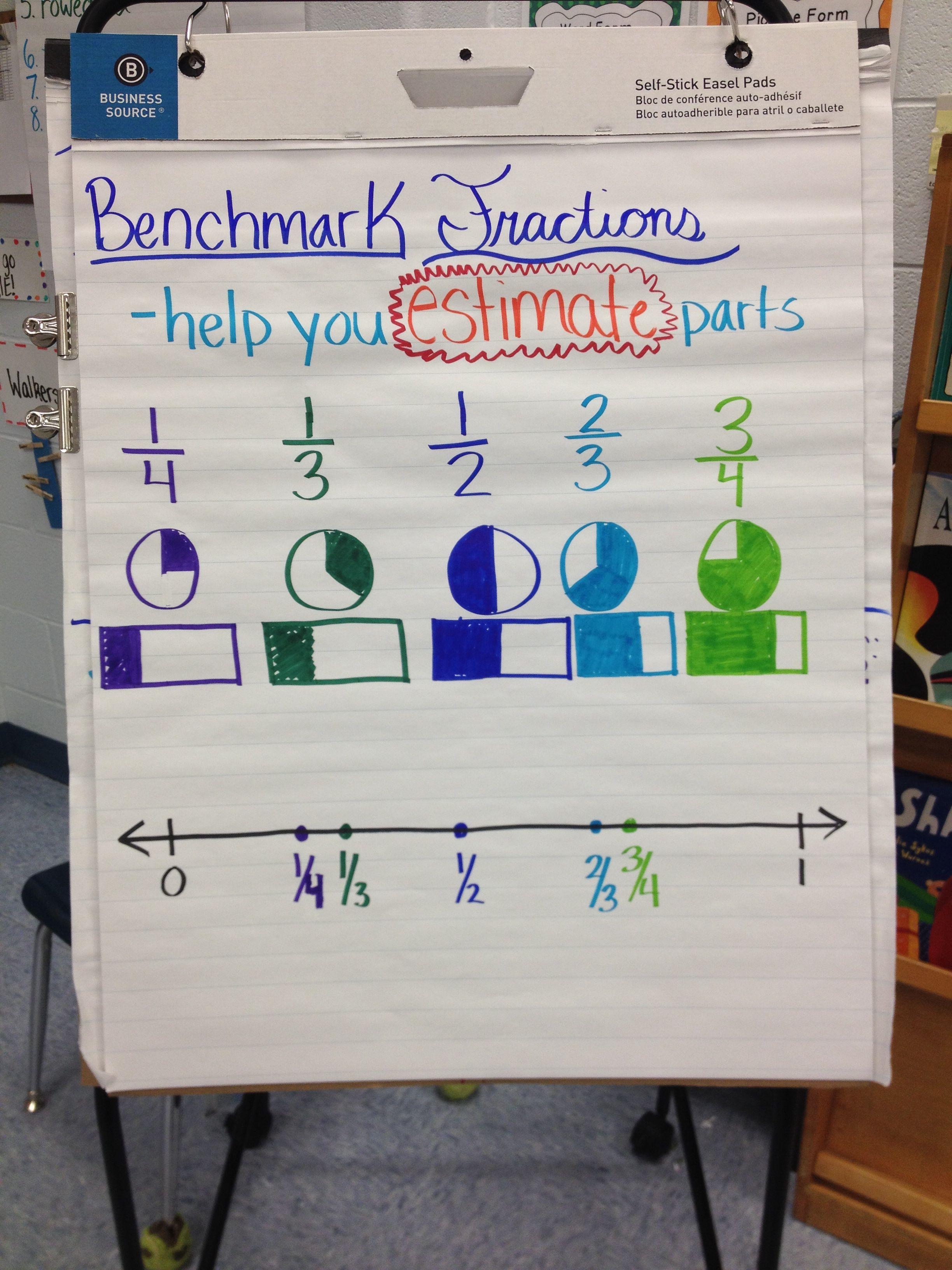 medium resolution of Benchmark Fractions Anchor Chart   Math fractions