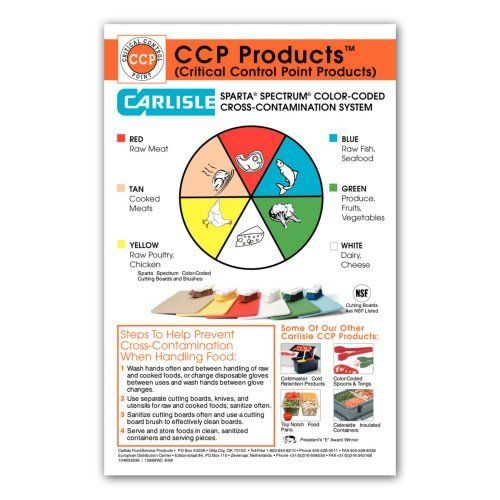 Carlisle Spectrum Wall Chart For Cutting Board Combo Pack By