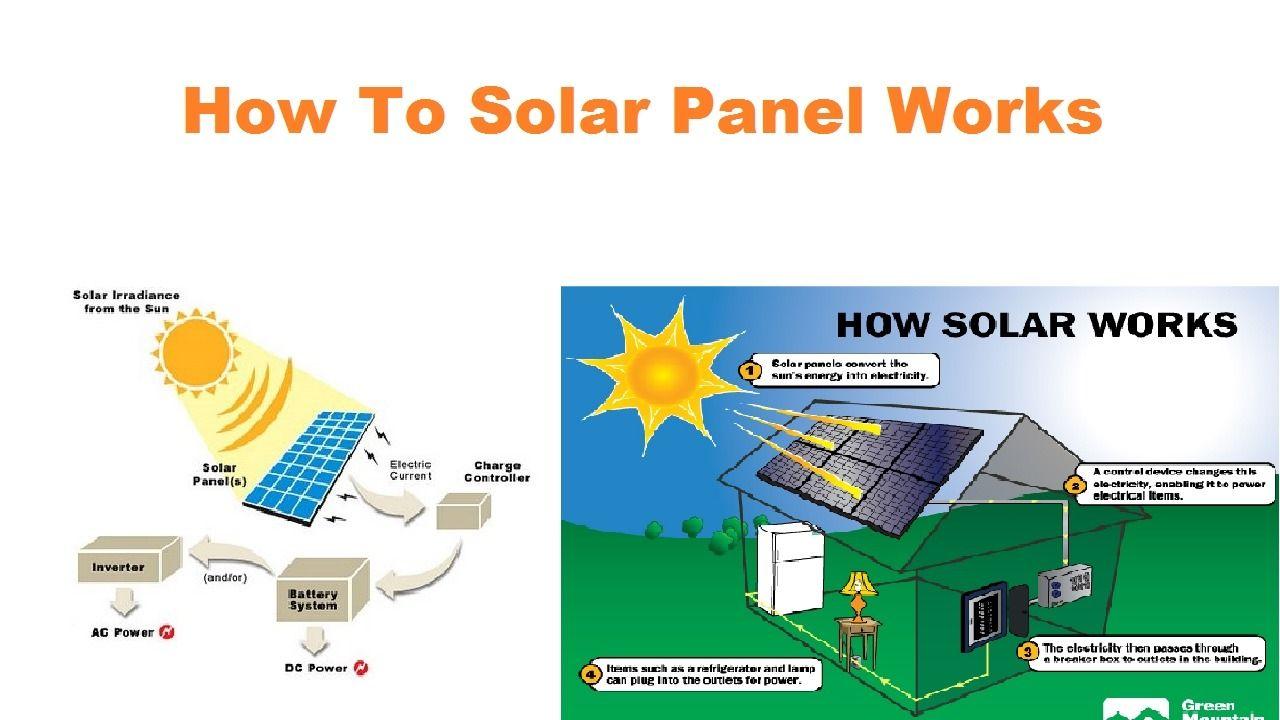 How Solar Panels Work To Produce Solar Energy How Solar Panels Work Solar Energy Solar Panels