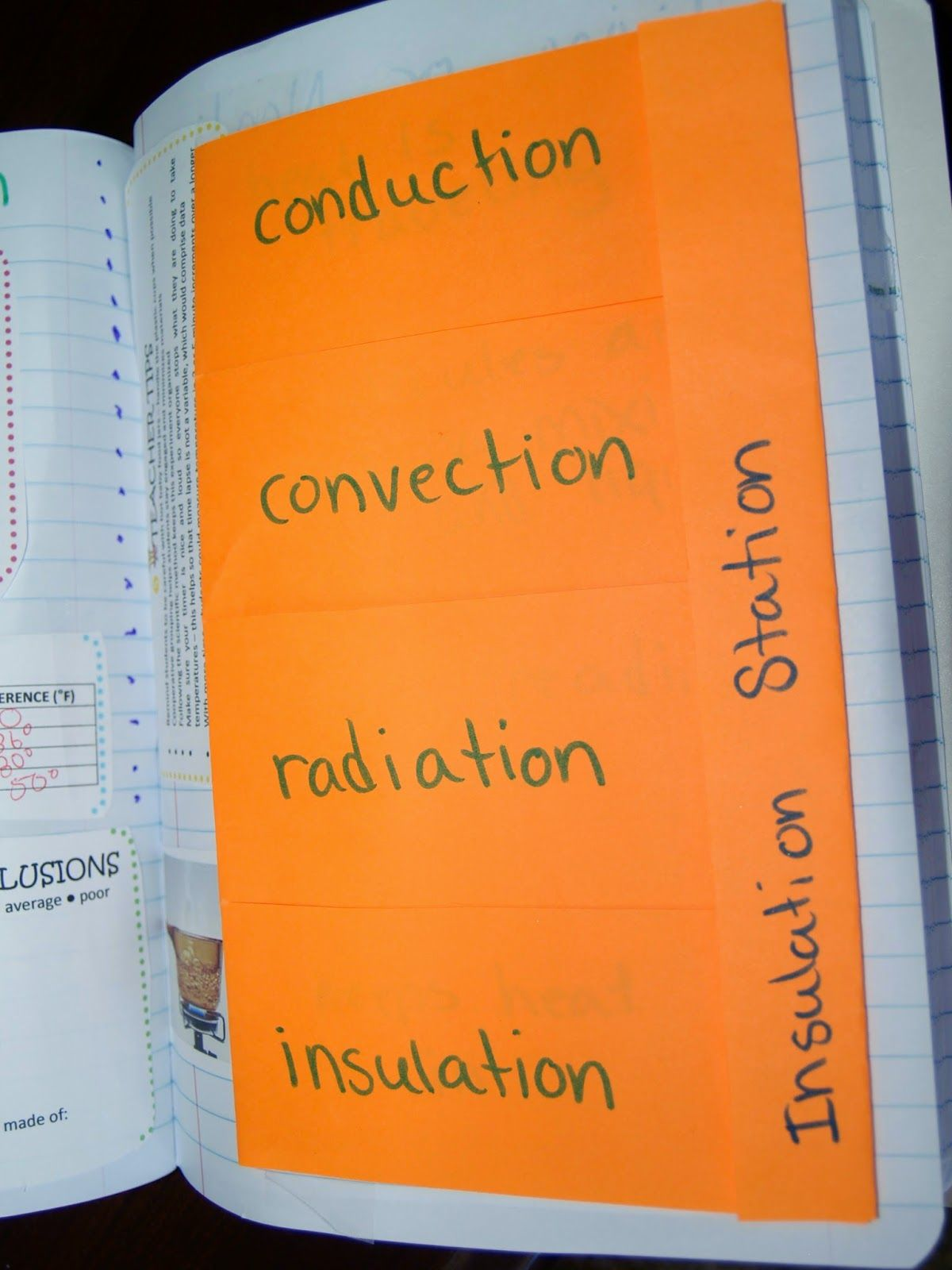 Teaching Science With Lynda Heat Transfer Science Activities Teach