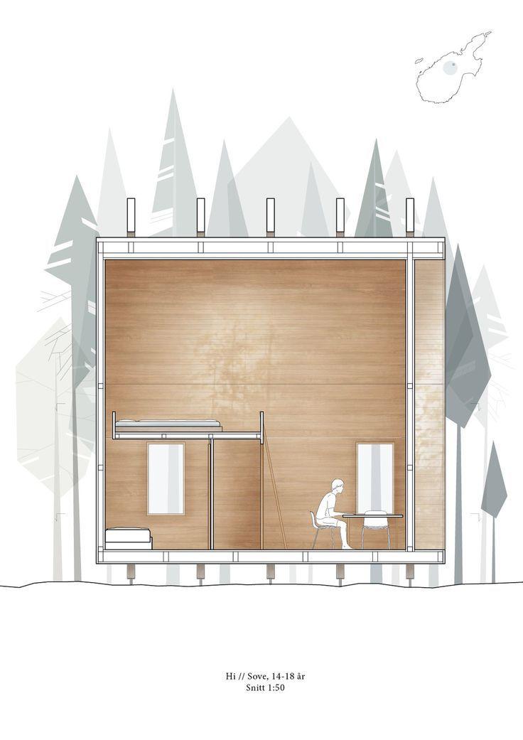 Hi // hulen #architektonischepräsentation
