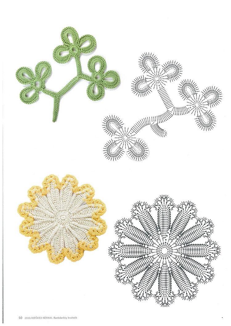 Patrones de Crochet …   Pinteres…
