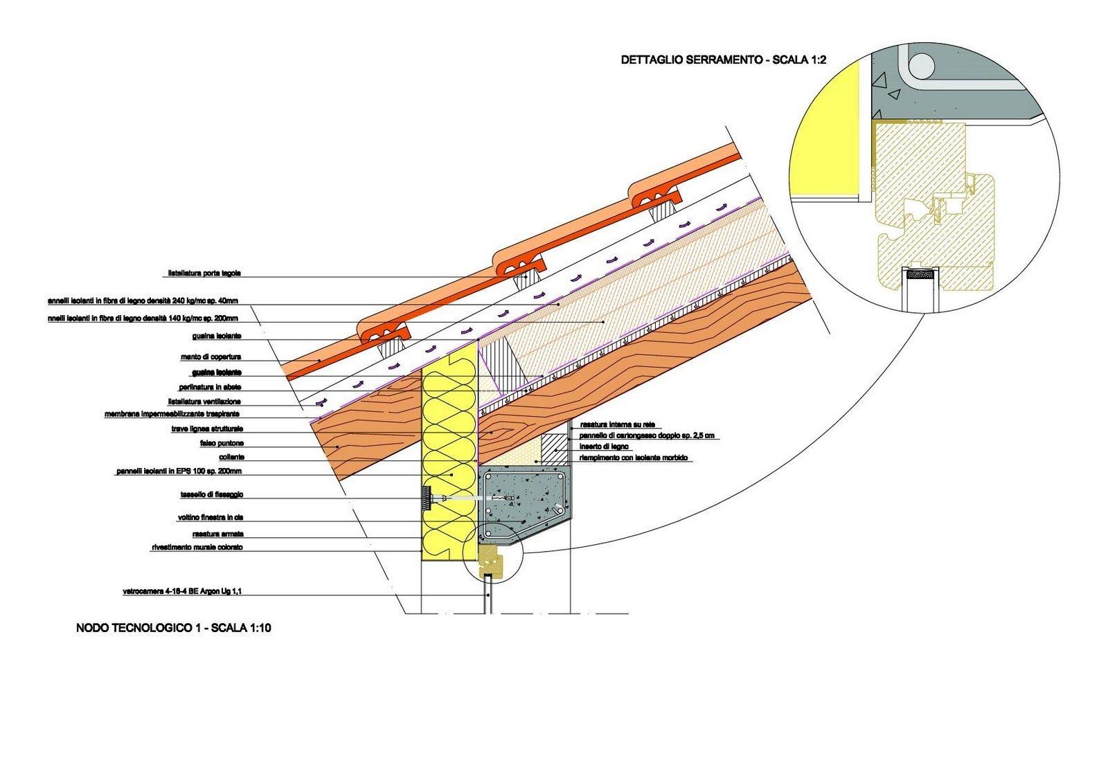 Pin di metat gomer su roofs for Sezione tetto in legno dwg