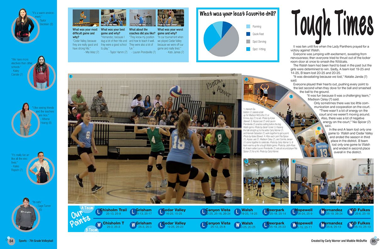Ridgeview middle school round rock texassportsvolleyball ridgeview middle school round rock texassportsvolleyball spread malvernweather Image collections