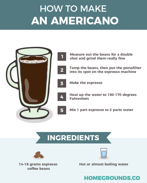 How To Make An Americano (Recipe Tips and Hacks) | Recipe in 2020 | Americano coffee, Americano ...