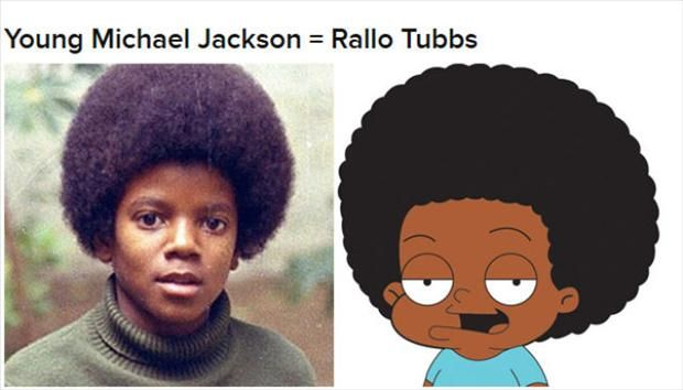 Celebrity Cartoon Look Alikes