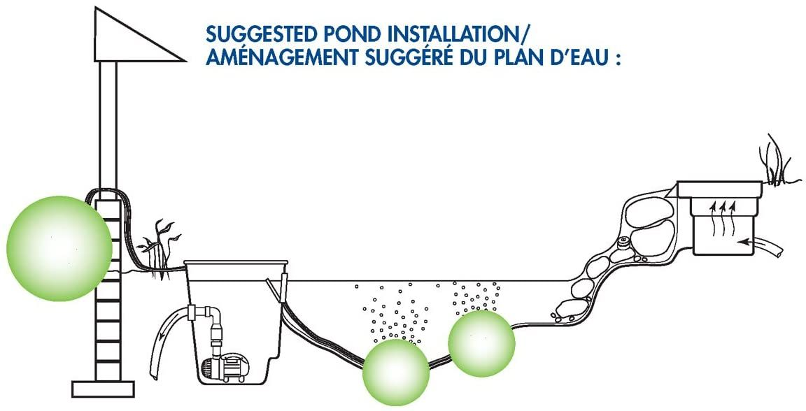Aquascape 75000 Pond Air 2 Double Outlet Aeration Kit In 2021 Pond Aerator Pool Accessories Aerator