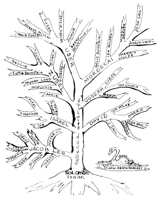 Printable Flower Leaves Template Family Tree Coloring Page