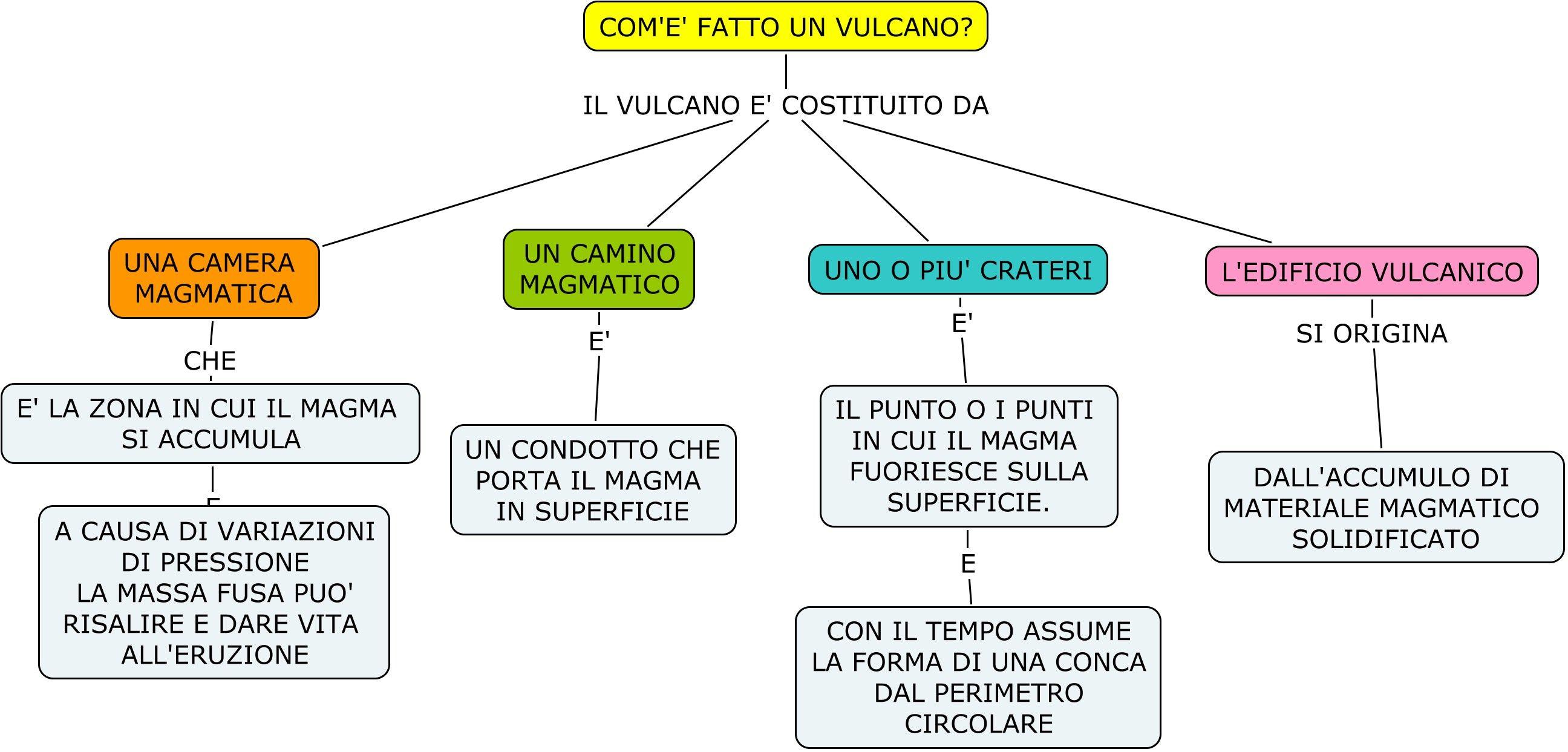 Pin su geografia 1 europa fisica italia for Scienze della comunicazione esami da sostenere