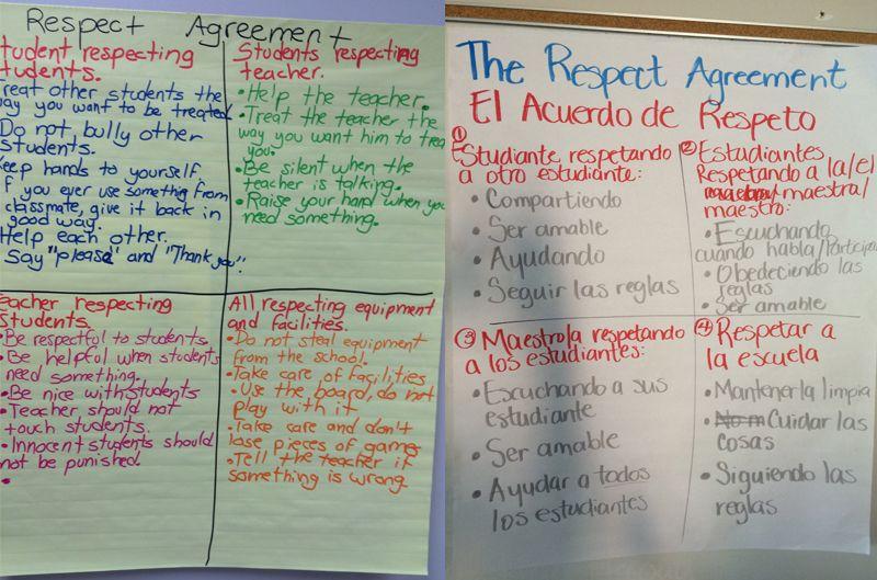 Respect Agreements And Restorative Discipline Teaching Respect Restorative Practices School Teachers Curriculum