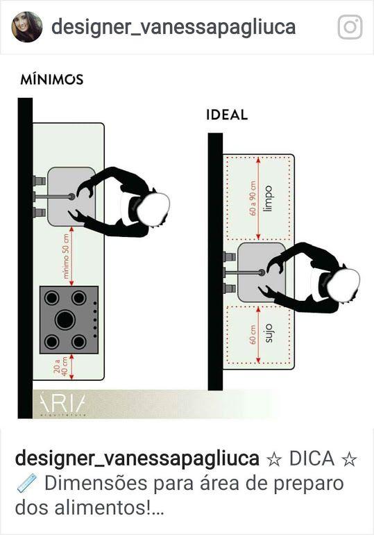 Foto - Google Fotos | Dimension | Pinterest | Küche, Küchenumbau und ...