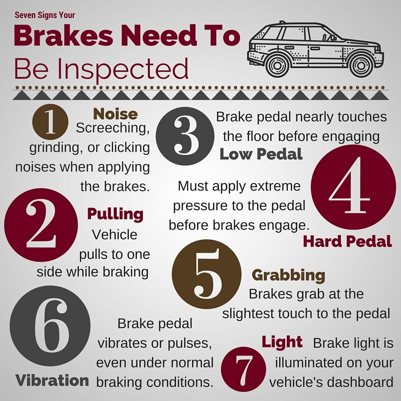 August Is Brake Safety Awareness Month Keep Your Car Running Like