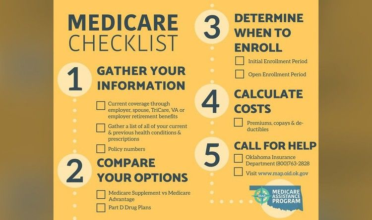 2020 Medicare Changes May Affect Your Benefits The Oklahoman