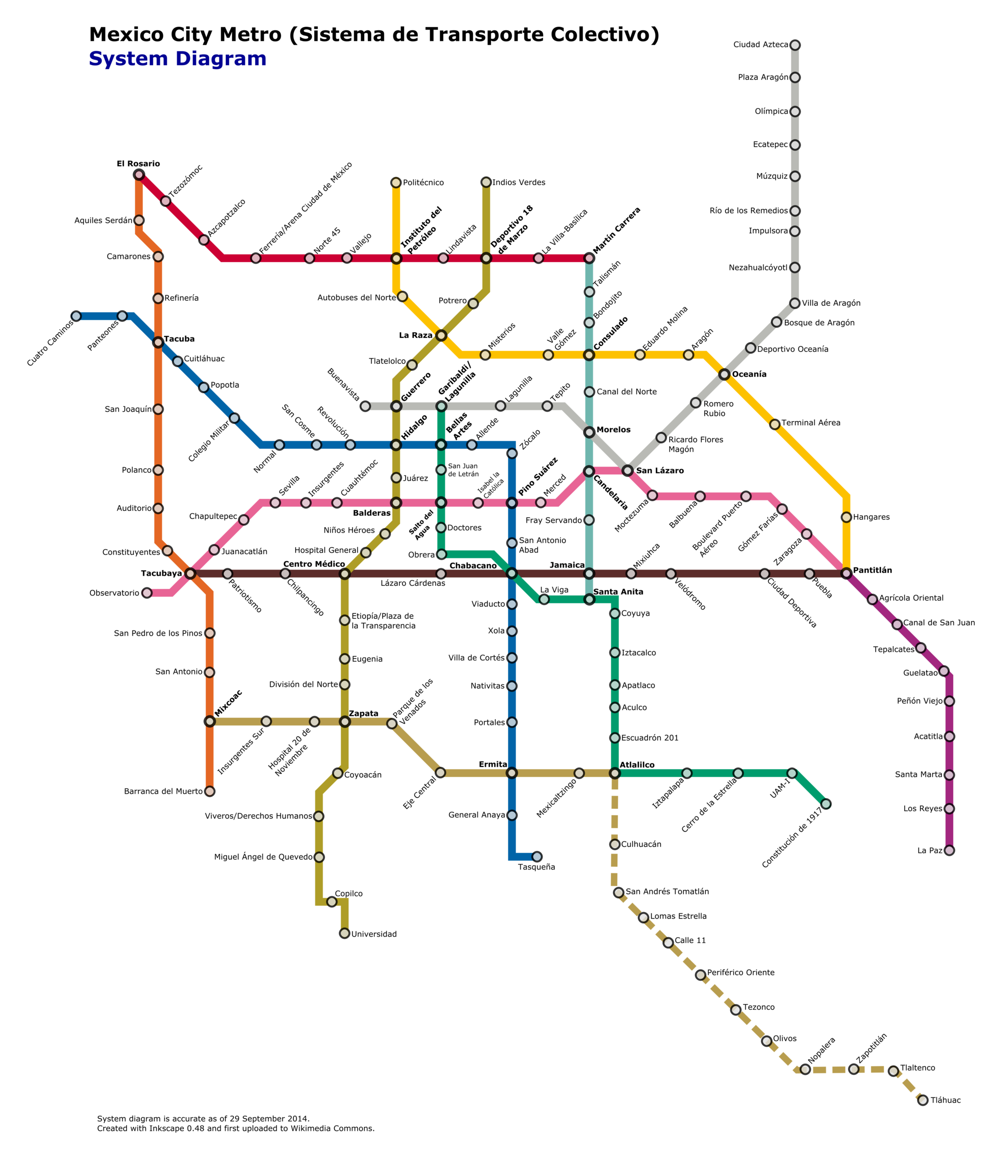 A Users Guide to the Mexico City Public Transport System Public
