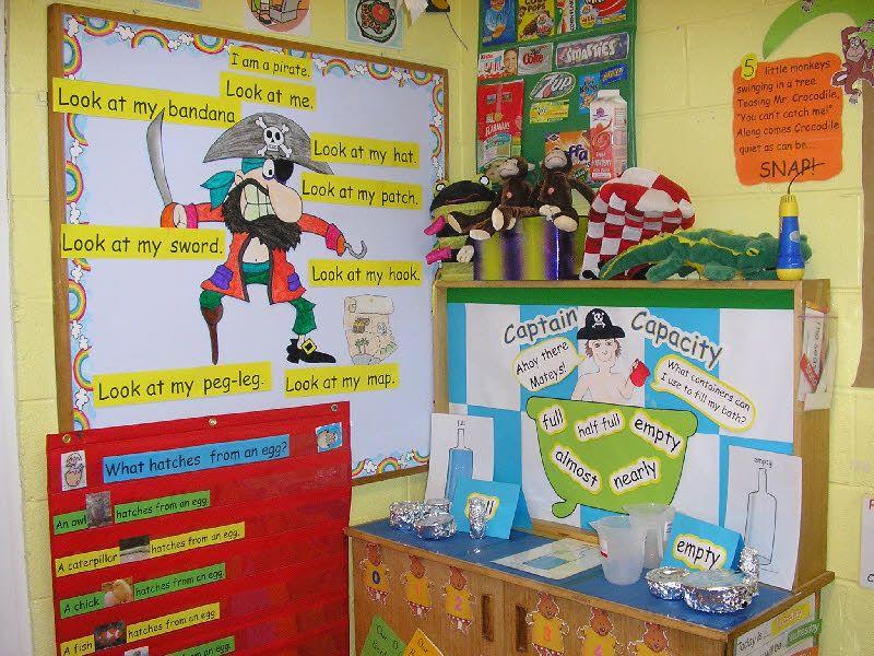 Pirate Capacity Classroom Display Photo Photo Gallery Sparklebox