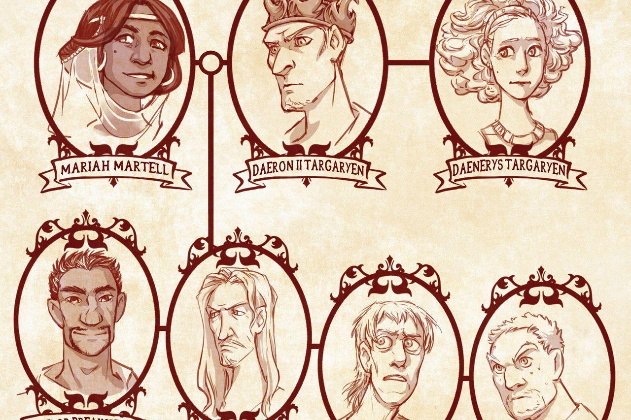 This Targaryen family tree helps explain Game of Thrones