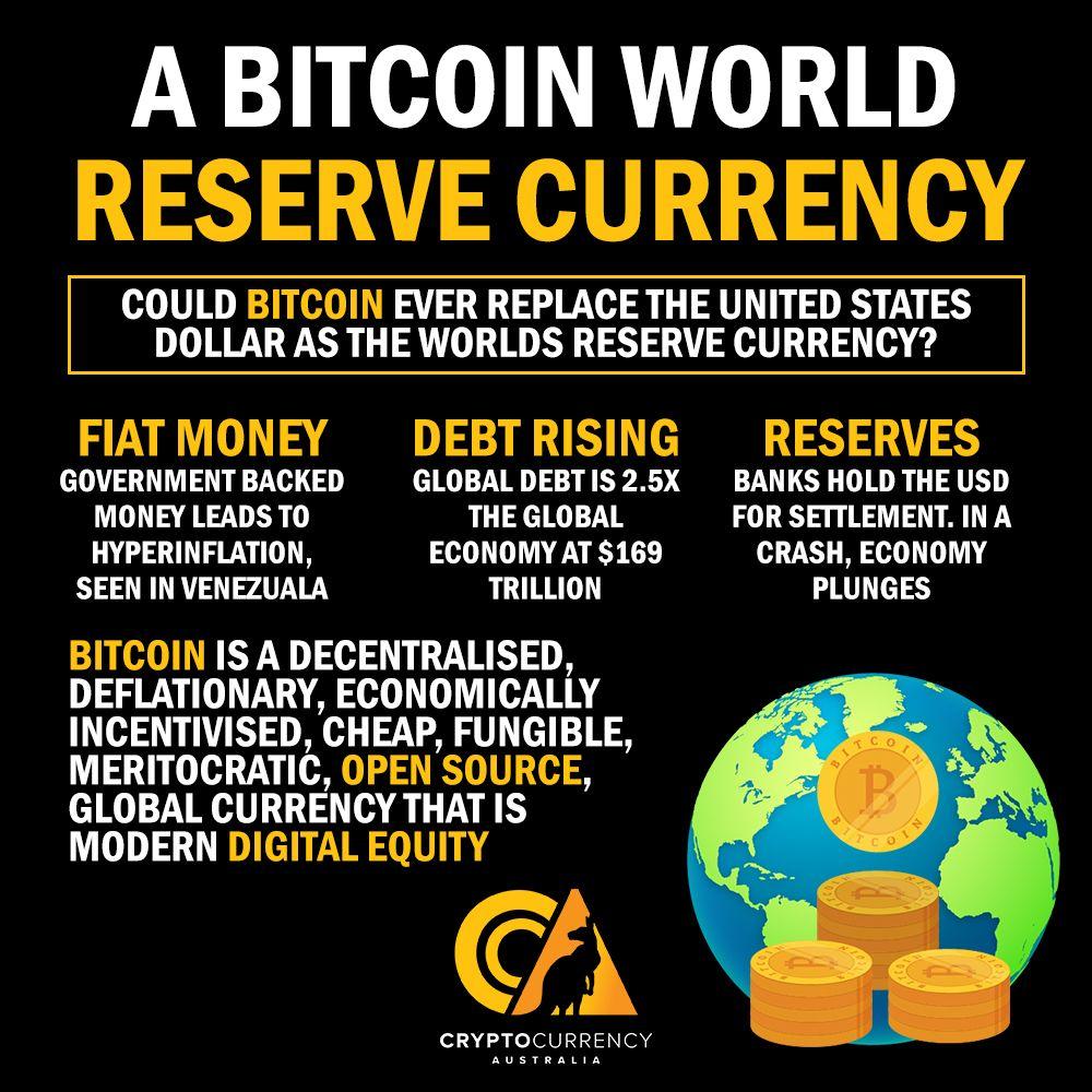 cryptocurrency exchange australia