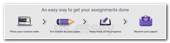 thesis rater