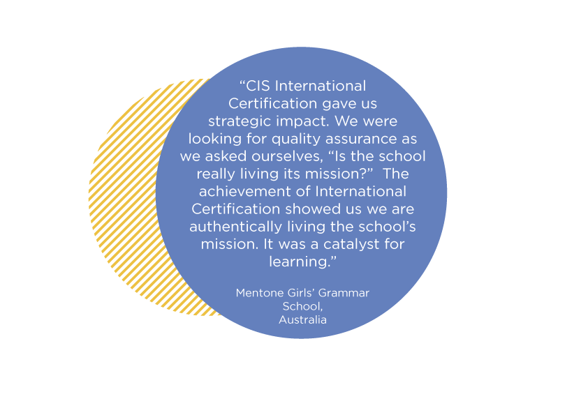 Council of International Schools (CIS): International Certification ...