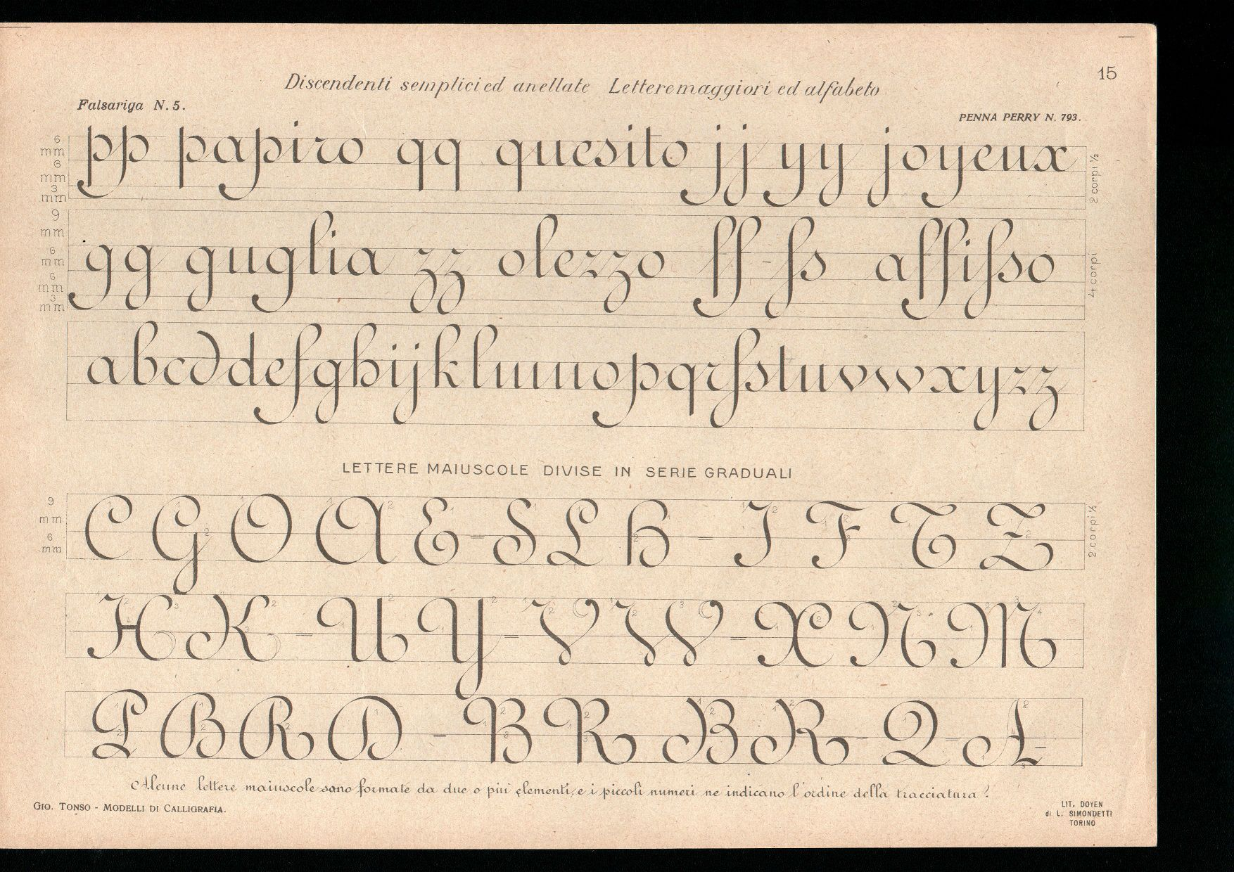 Calligrafia Old School The Plates On Ronde From Prof Giovanni Tonso S