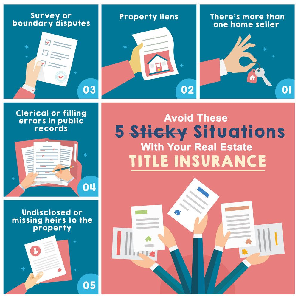 5 Sticky Situations You Can Avoid If You Have A Real Estate Title