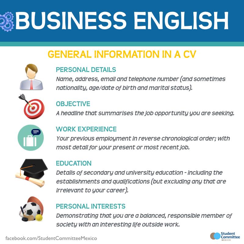 Forum ________ Learn English Fluent LandGenreral