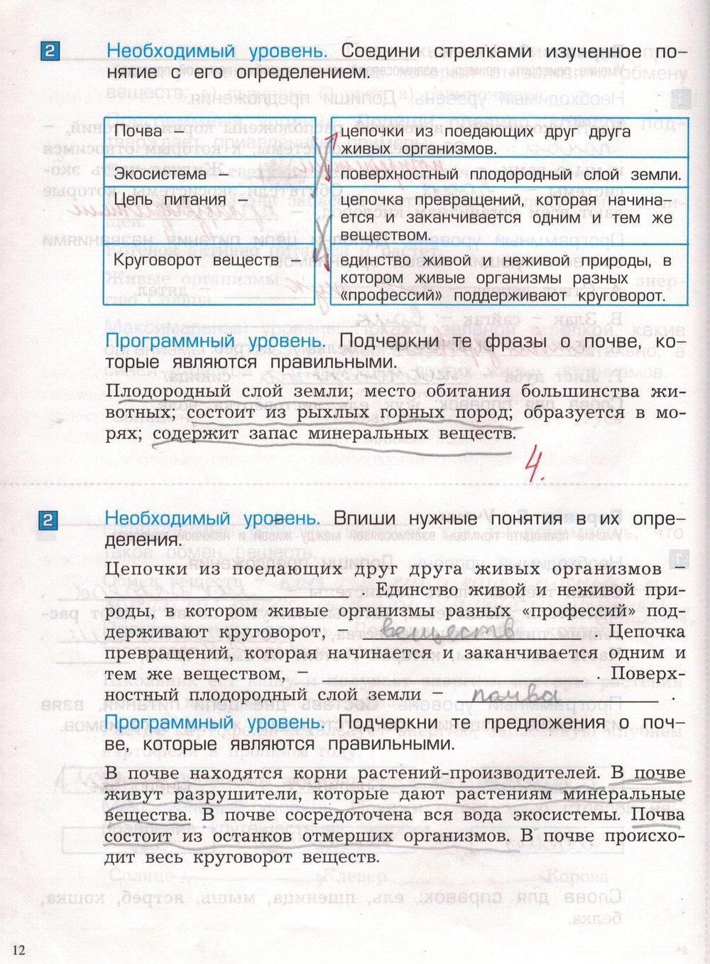 Природоведение 5 класс полянская рабочая тетрадь ответы