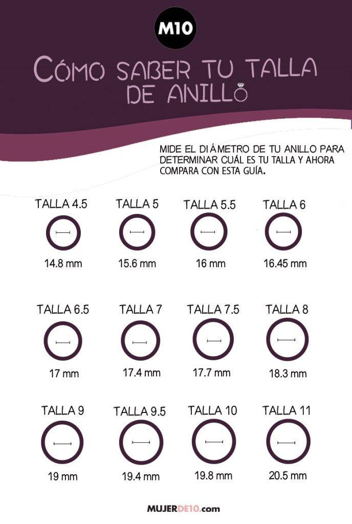 b6a5dc9a8ff2 Cómo saber tu talla de anillo desde casa Pulseras De Alambre