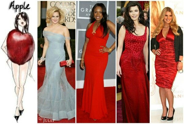 Image result for apple body shape celebrities