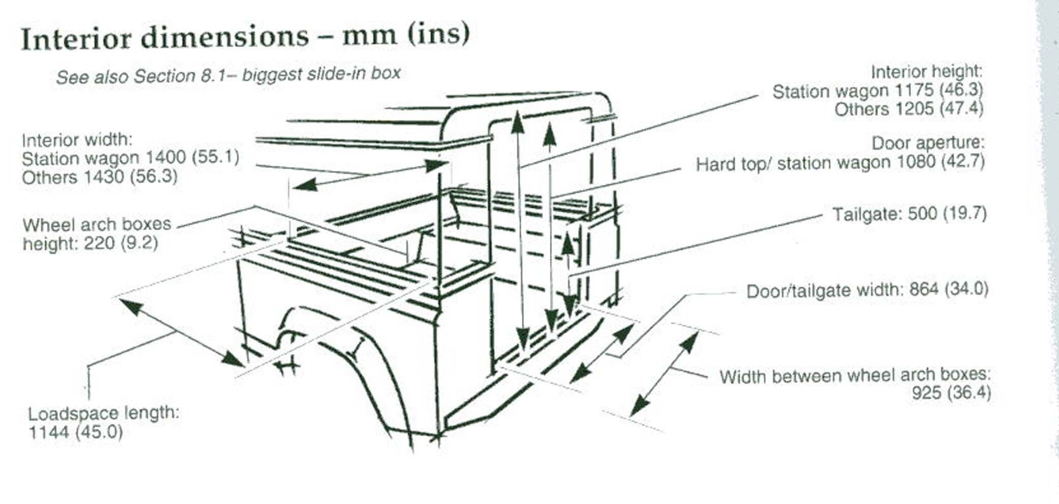 90 rear dimensions | Land rover defenders | Land rover