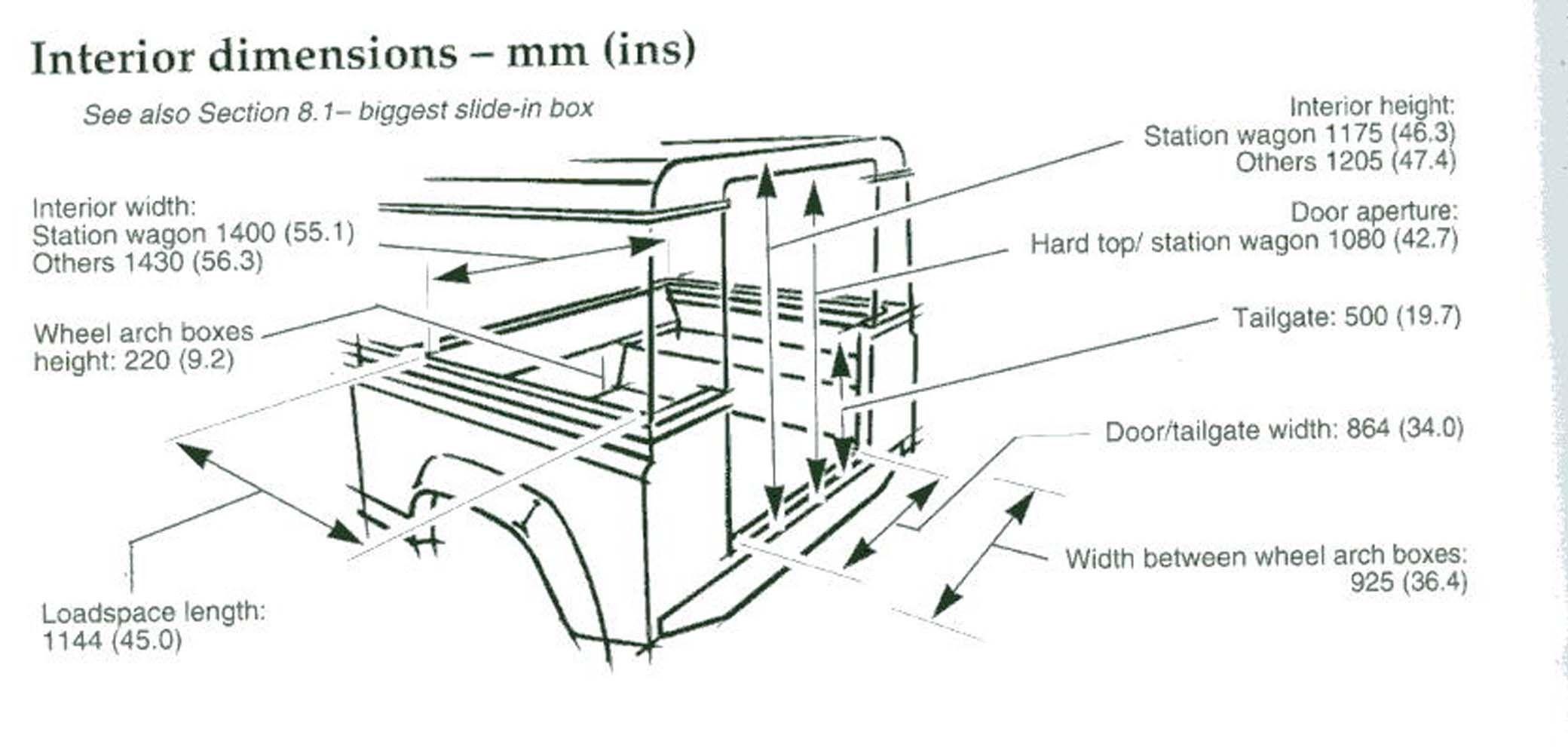 90 Rear Dimensions Land Rover Land Rover Defender Defender 90